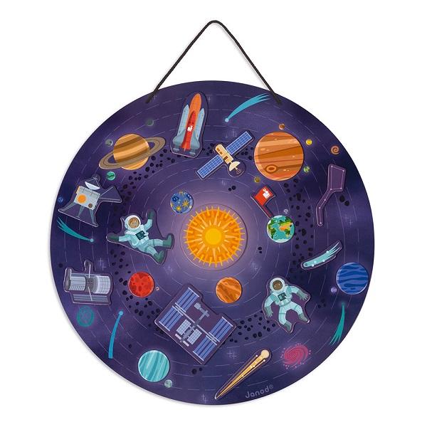 Mapa del sistema solar magnetico